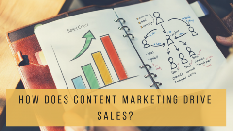 5 Ways Content Marketing Drives Sales For Your Business